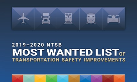 The National Transportation Safety Board published an updated list of the safety recommendations associated with the agency's 2019 – 2020 Most Wanted List of Transportation Safety Improvements following the recent closure of eight safety recommendations.