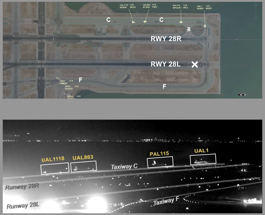 Figure 1 shows the positions of the airplanes on taxiway C. The top diagram is from Harris Symphony OpsVue radar track data analysis, and the bottom picture is from the SFO airport video. Altitudes are shown in mean sea level (msl); ground level is 13 ft msl. Airplanes in the top diagram are not to scale.
