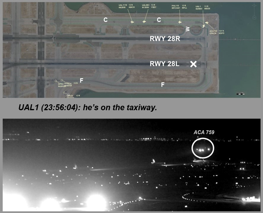 Figure 3 shows UAL1's transmission at 2356:04 and ACA759's position as it overflies the first airplane waiting on the taxiway; note that the second airplane has turned on its landing lights.