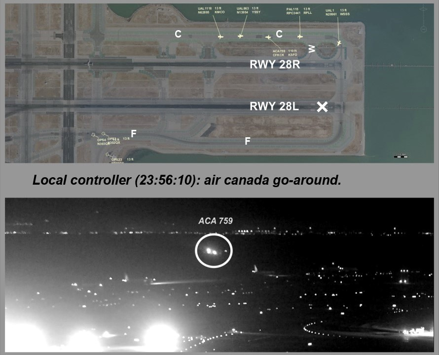 Figure 4 shows the local controller's transmission to ACA759 at 2356:10 to go around and ACA759's position after overflying two airplanes on the taxiway.