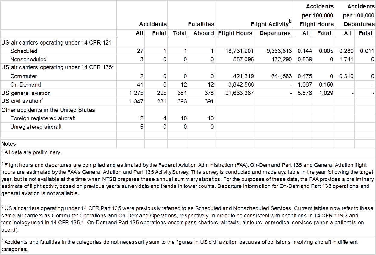 2018data.png