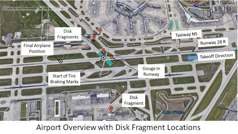 Airport overview with disk fragment locations