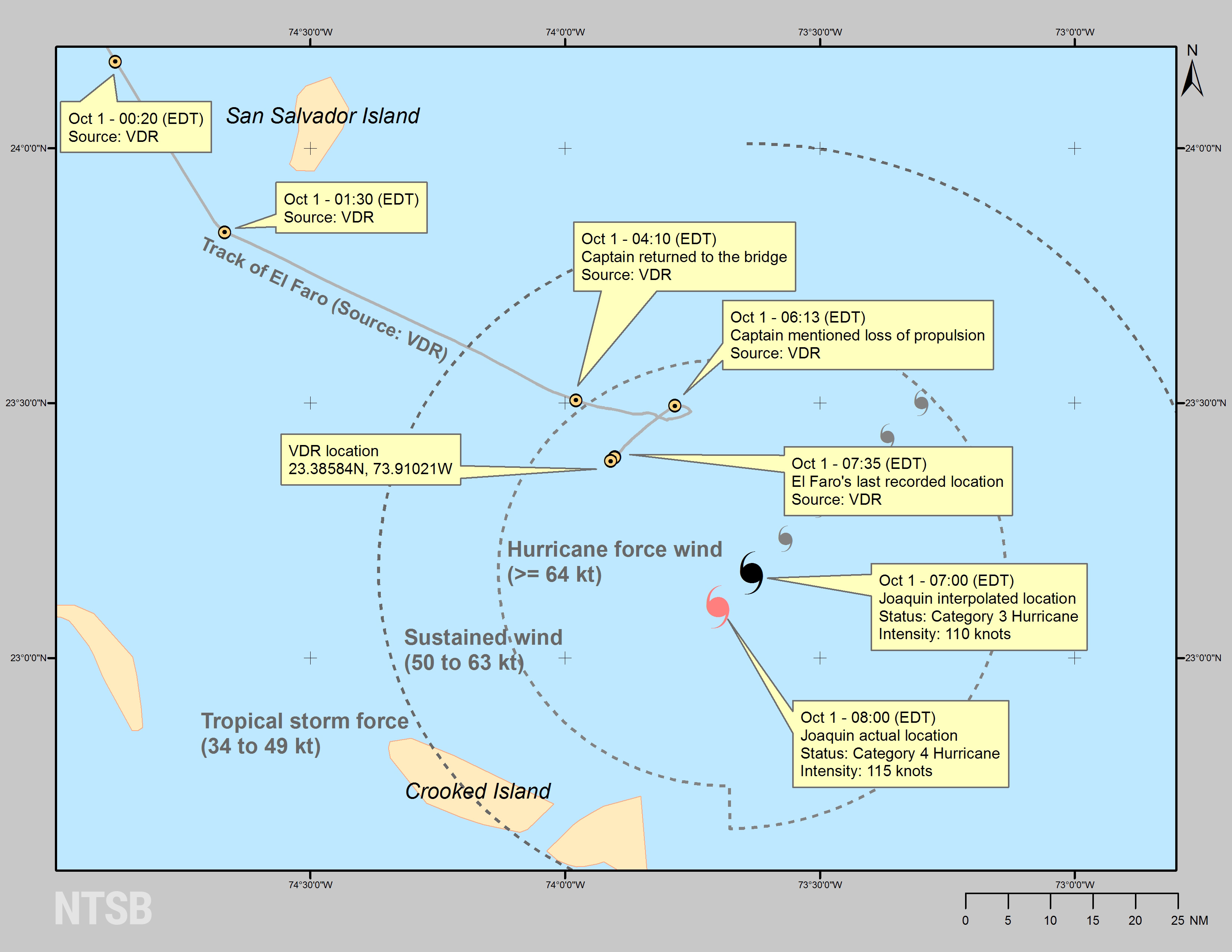 This graphic depicts the locations of the <i>El Faro</i> Oct. 1, 2015, relative to the locations of Hurricane Joaquin.